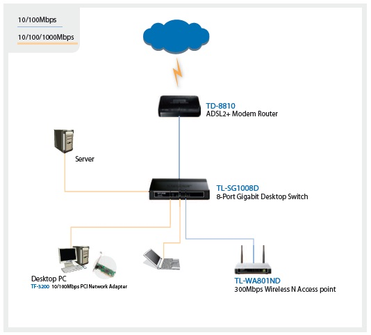 micro usb wiring with Iphone Camera Wiring Diagram on Mhl Micro Usb B To Hdmi Adapter With Cable Gc 309 in addition Usb To Rj45 Wiring Diagram furthermore Index16 in addition 8 Pin Din To 30 Apple Wiring Diagram furthermore Iphone Camera Wiring Diagram.